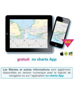 Nv Charts